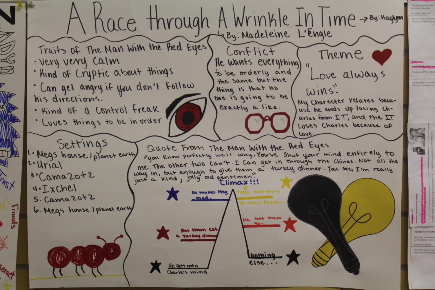 Seventh-grader Kaylynn Bennett's poster is displayed on the wall just outside of Lisa Rosken's classroom. The seventh-grade class completed projects over the novel they have just finished reading,